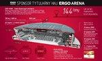 Ergo Hestia_Ergo Arena_HMŚ 2014.pdf