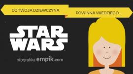 Co Twoja dziewczyna powinna wiedzieć o Star Wars? Film, LIFESTYLE - Niespełna 400 mln $ budżetu i blisko 4 mld $ zysków, 81 międzynarodowych nagród oraz 125 nominacji ? tyle na swoim koncie mają dotychczasowe filmy z cyklu ?Gwiezdnych wojen?. 18 grudnia do polskich kin trafi VII już część kultowej sagi. Co warto o niej wiedzieć?