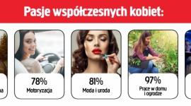 Jula sprawdziła, czym pasjonują się dzisiejsze Polki Hobby, LIFESTYLE - Z okazji zbliżającego się Dnia Kobiet szwedzka sieć multimarketów Jula przeprowadziła internetową ankietę, w której zapytała Polki o ich hobby. Wyniki mogą być zaskakujące: aż 78% kobiet interesuje się motoryzacją, a 96% za swoją pasję uważa aktywność fizyczną.