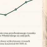 Marek Włodarski - artysta 2021 inwestorów?